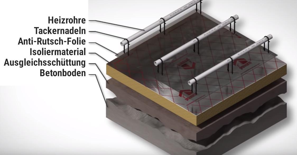 Aufbau einer Fußbodenheizung