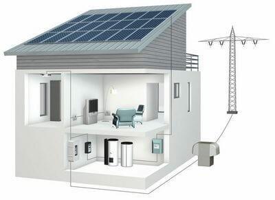 Wärmepumpe mit Photovoltaikanlage (© Buderus)